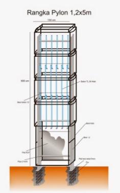 Gambar Desain dan Harga Pylon Sign LED
