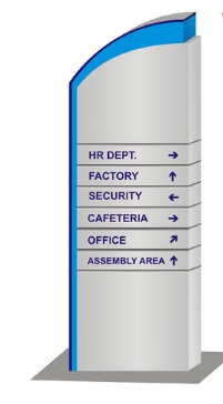 Gambar Struktur dan Desain Kerangka Pylon Sign